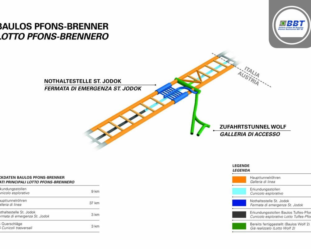 Layout contract section Pfons-Brenner